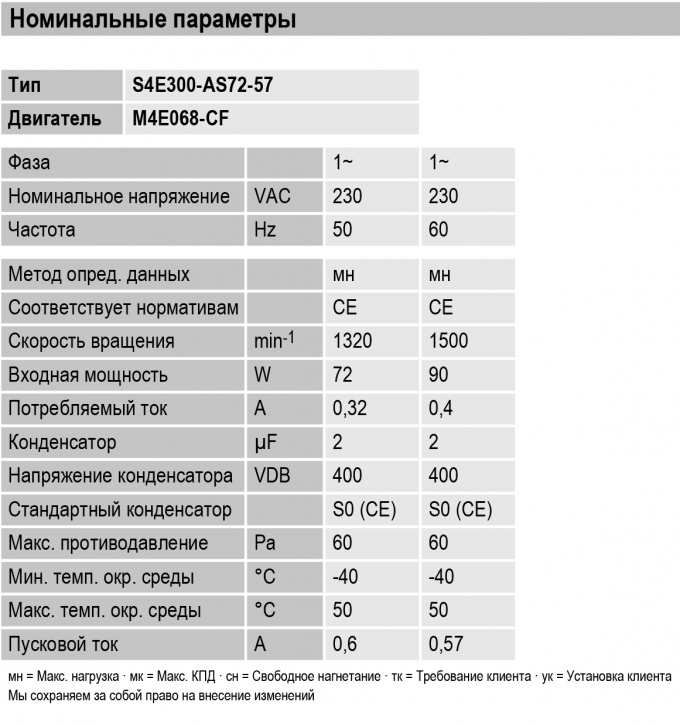 data_sheet_ru_-_s4e300as7