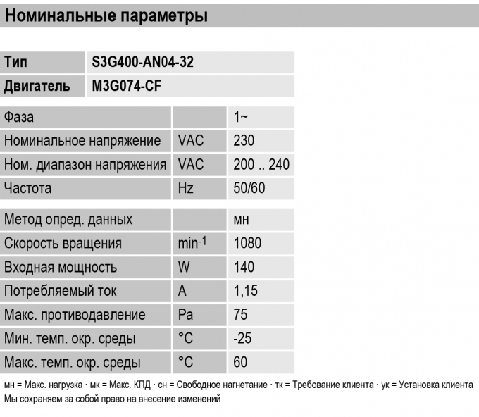 data_sheet_ru_-_s3g400an0