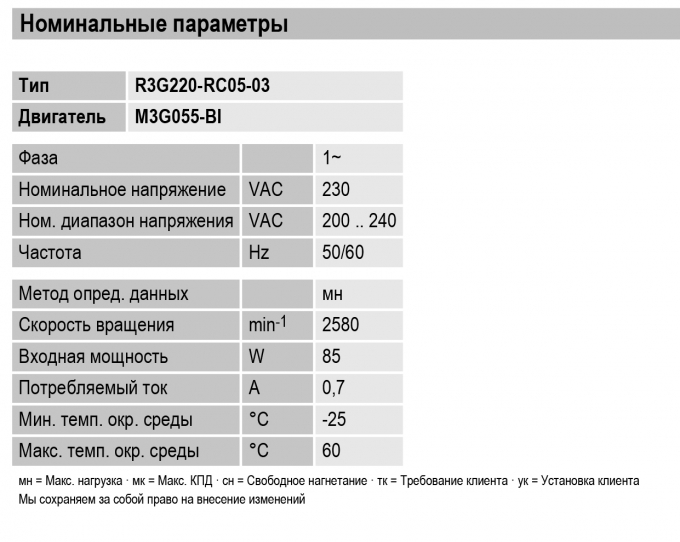 data_sheet_ru_-_r3g220rc0