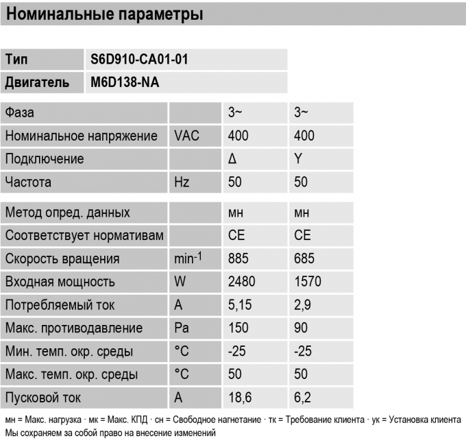 data_sheet_ru_-_s6d910ca0