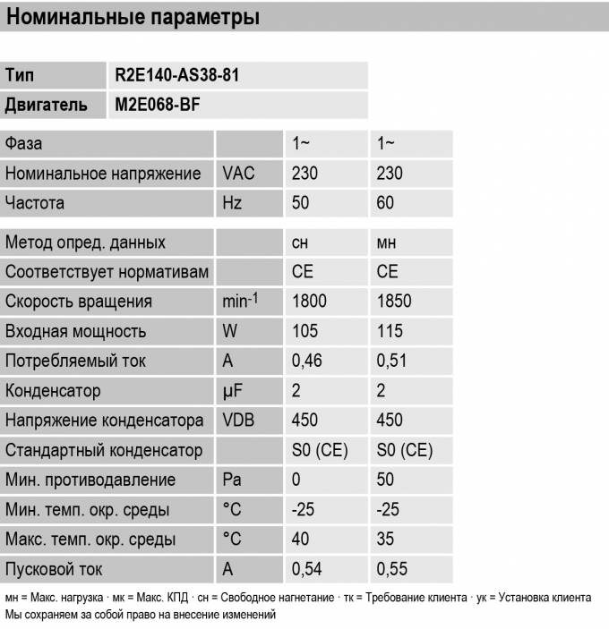 data_sheet_ru_-_r2e140as3