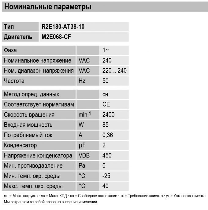data_sheet_ru_-_r2e180at3
