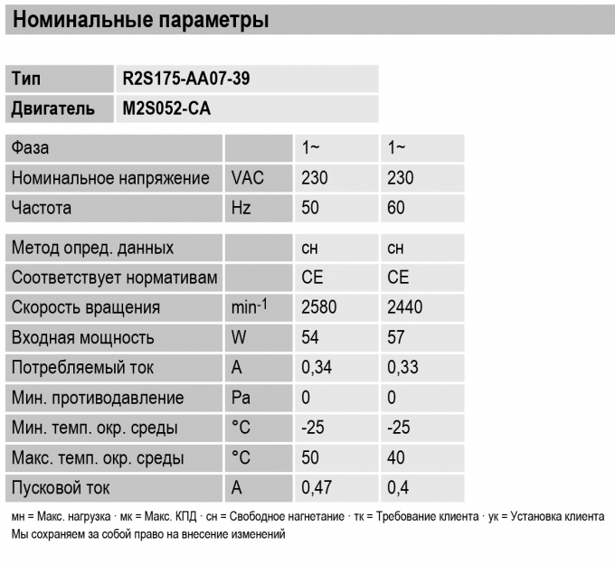 data_sheet_ru_-_r2s175aa0