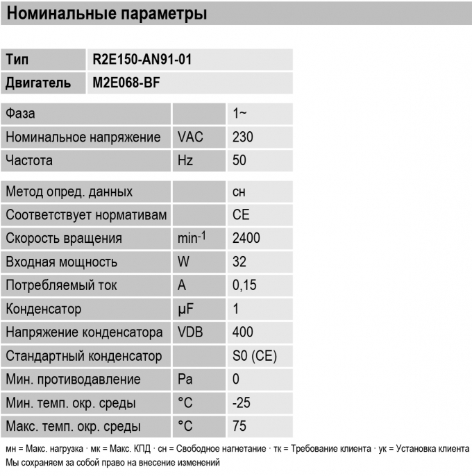 data_sheet_ru_-_r2e150an9