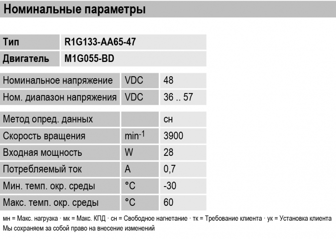 data_sheet_ru_-_r1g133aa6